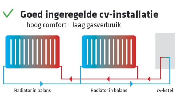 https://www.brinkclimatesystems.nl/storage/615101-OEM-Leaflet_Multi_Air_Supply-NL-Remeha_C_goed_ingeregeld_v3.png