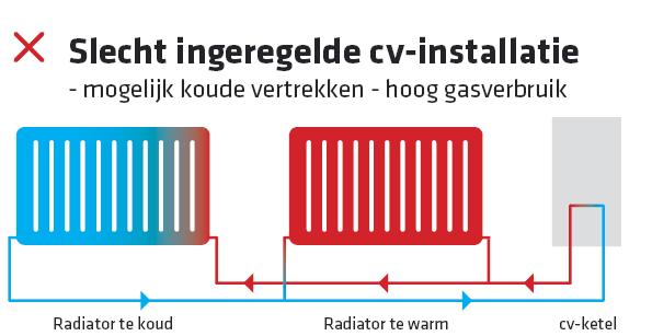https://www.brinkclimatesystems.nl/storage/615101-OEM-Leaflet_Multi_Air_Supply-NL-Remeha_C_slecht_ingeregeld_v3.png